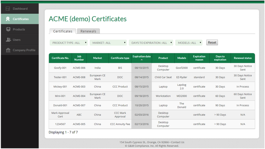 Certificate Alert and Tracking System - G&M Compliance, Inc